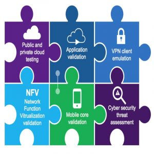 Viavi TeraVM Application Emulation and Security Validation