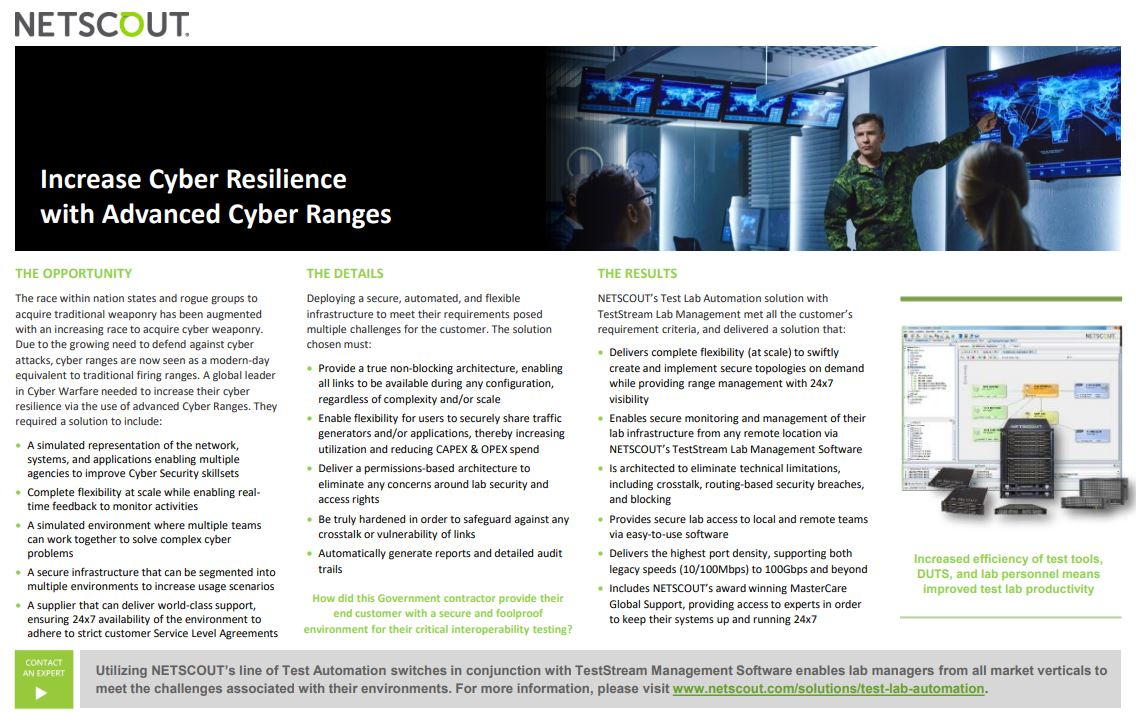 Military Cyber Range Use Case